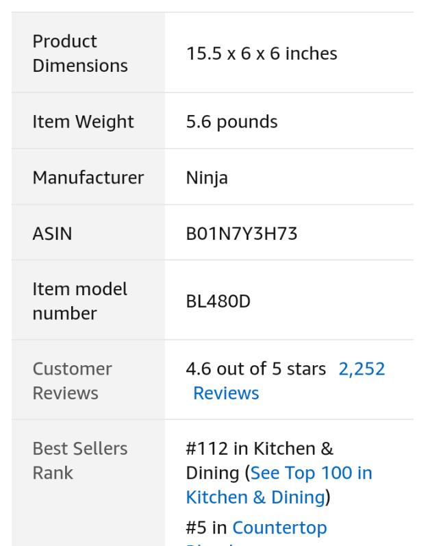 Ninja  Blender overview